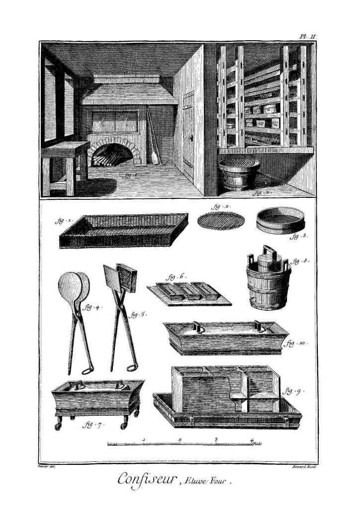 Confiseur_pl.II_Diderot_et_d'Alembert